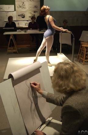 Drawing the Figure