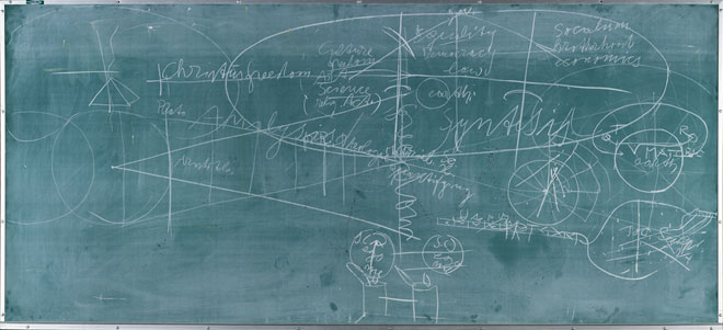 Joseph Beuys, Blackboard, 1976